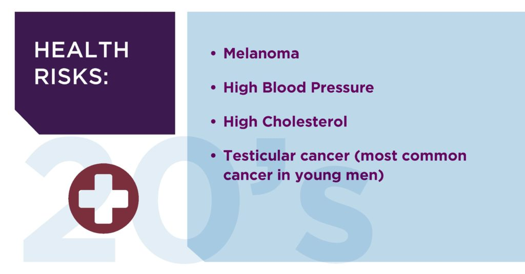 Men's Health Through the Ages 4